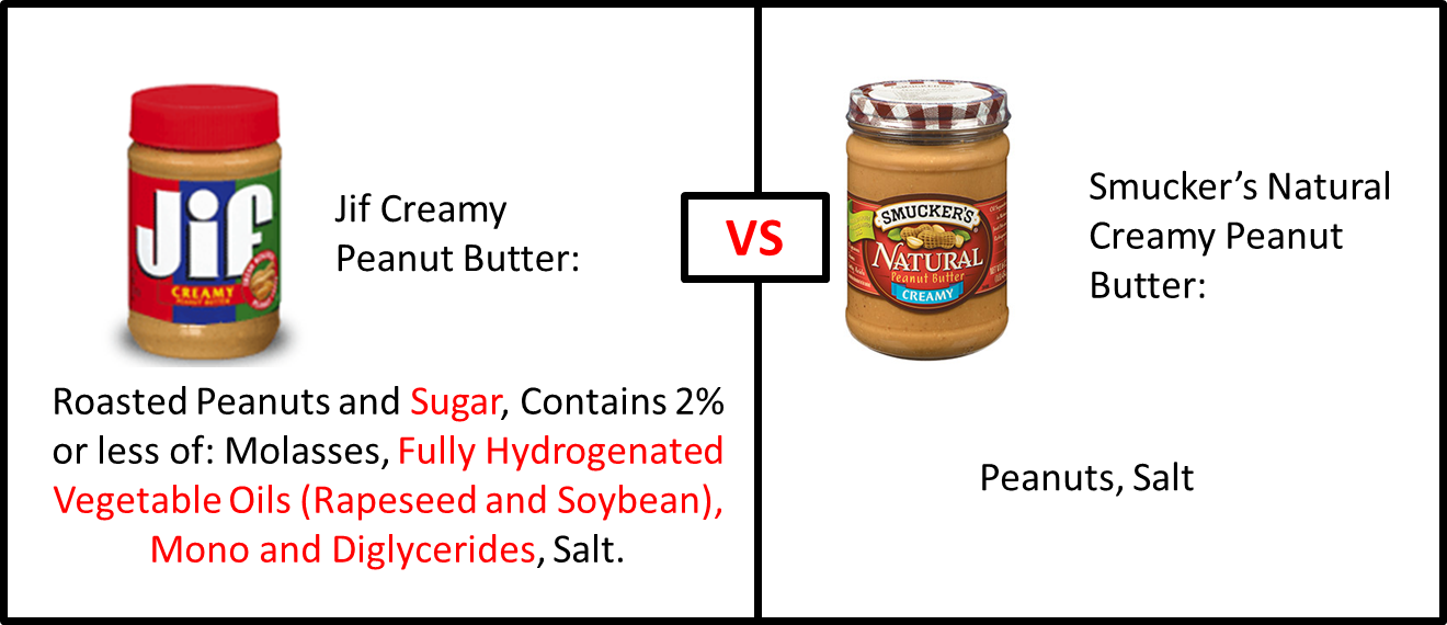 Peanut-Butter-Comparison1