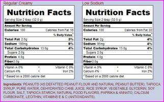 Better n Nutrition